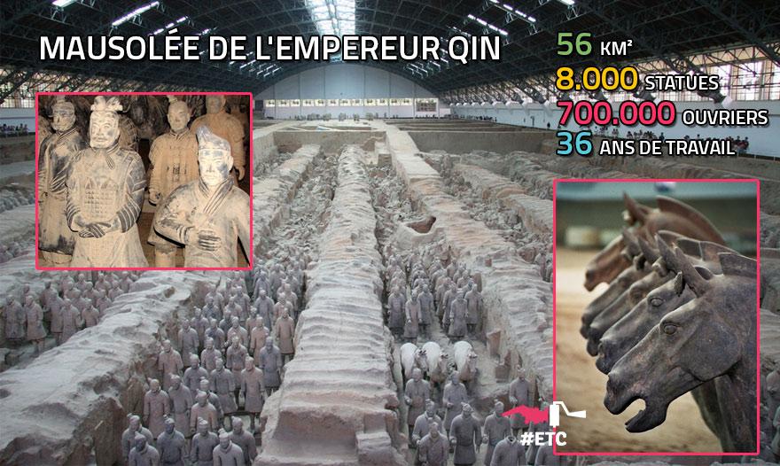 mausolee-empereur-qin-armee-terre-cuite