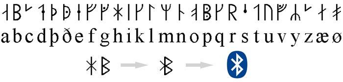 Formation du logo Bluetooth depuis l'alphabet runique