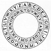 Roue de décalage de l'alphabet