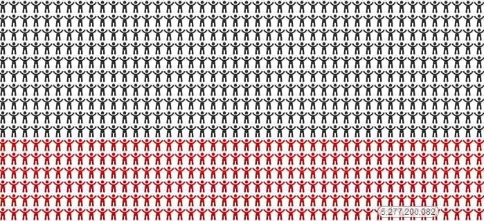Population de l'humanité selon 7billionworld.com