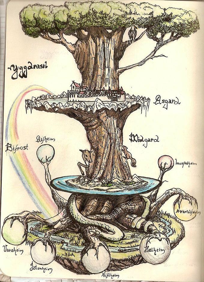 Les neufs mondes de la mythologie scandinave