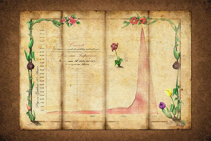 tulipomania-krach-boursier
