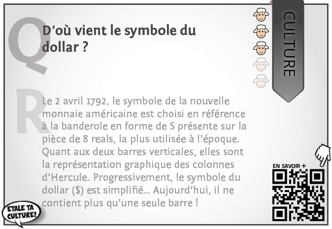 carte025 - Culture - D'où vient le symbole du dollar
