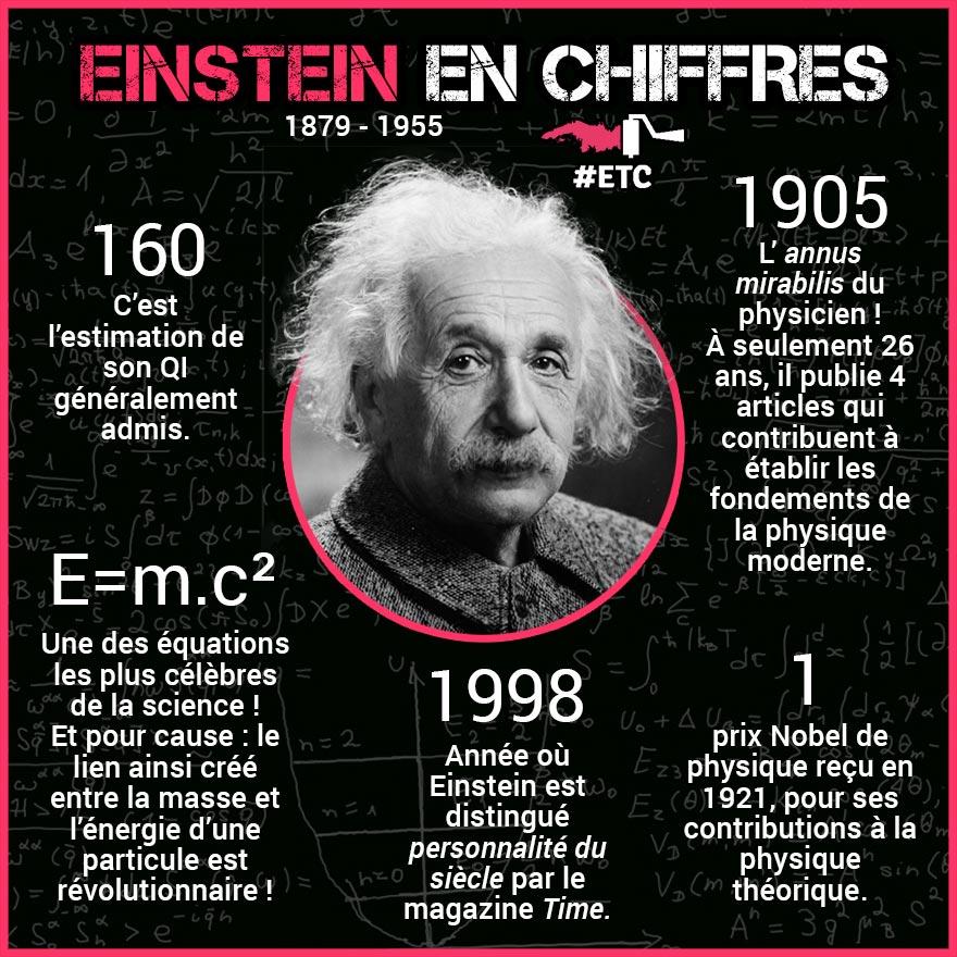 Einstein-en-chiffres