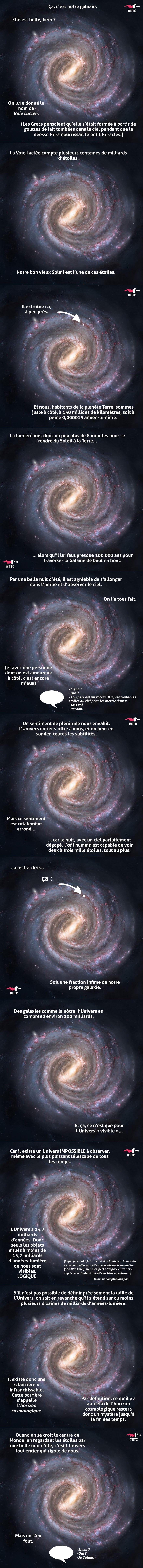 notre-galaxie