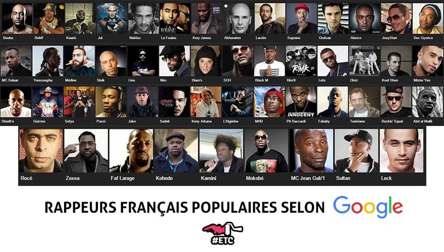 artistes-rappeurs-francais-selon-google