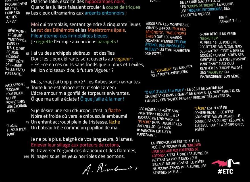 Le Sens Caché Du Bateau Ivre Célèbre Poème De Rimbaud
